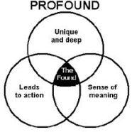 Profundity: Super Short Story #330