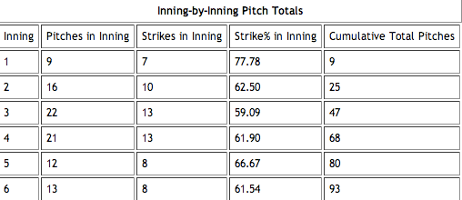 Romero-Debut-Strikes.png