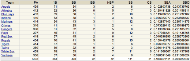 jays-steal-data-apr-13.png
