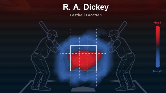 R.A.Dickey-Fastball