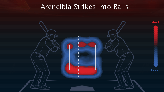 all-players-strike-zone-2