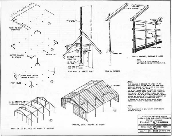 Pole barn plans free blueprints for Free pole barn plans blueprints