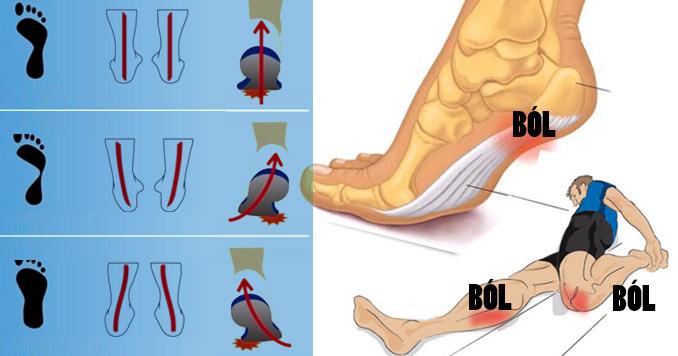 BÓL biodra, kolana, uda, piszczeli przy bieganiu – co  może oznaczać?
