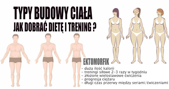 Każdy jest inny - Jak dopasować trening i dietę dla danego somatotypu ?