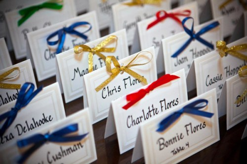 escort card detail