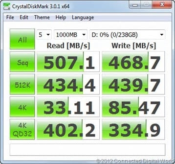 CDW Review of the Samsung SSD 840 Pro - 8