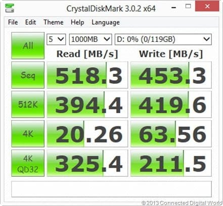 CDW review of the Toshiba HNSNH128GBST SSD - 5