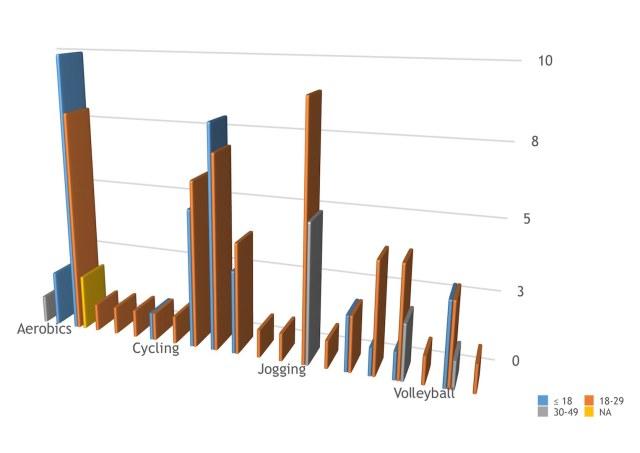 chart33