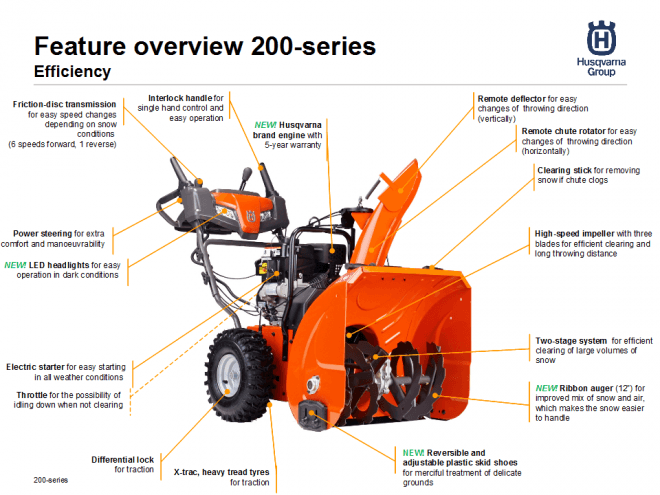Feature overview 200-series