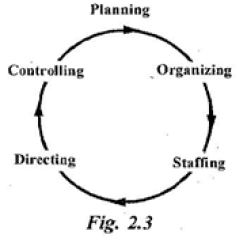 fig2.3