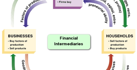 circular-flow-of-income