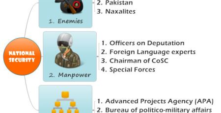 national security task force recommendations
