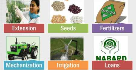 agriculture reforms