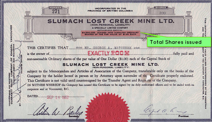 Paper shares in the old times