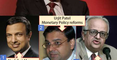 RBI Committees made by Raghuram Rajan