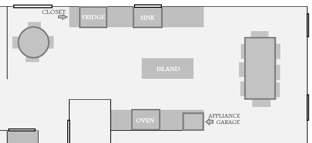 kitchen layout  |  Mrs. Fancee