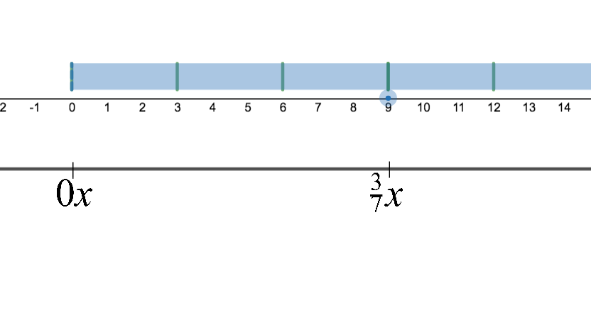 Fractions double clothesline 3