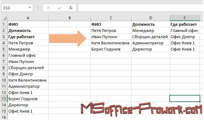 Перевод диапазона в таблицу Excel