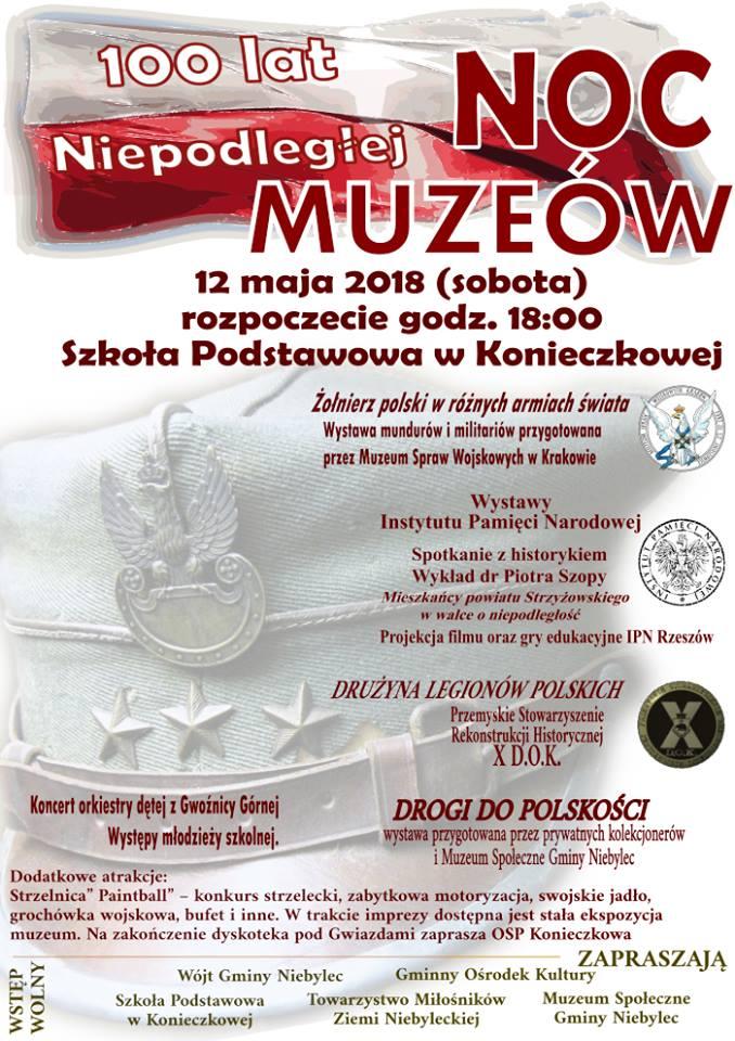 Noc Muzeów w Konieczkowej 2018