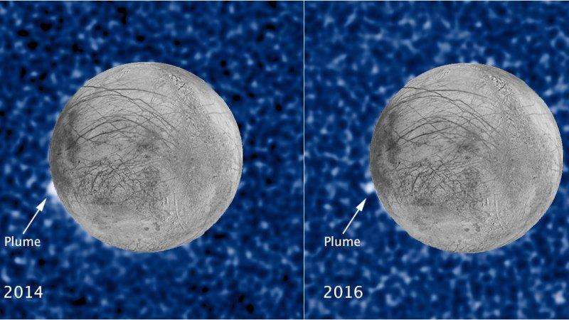 Телескоп Hubble сфотографировал извержения криовулканов Европы