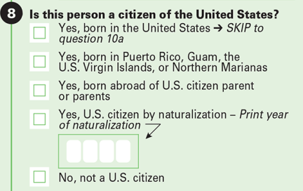 Image result for citizenship census