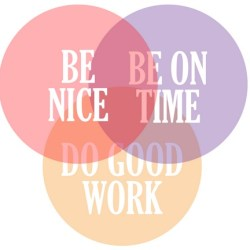 How To Do Good Work Venn Diagram