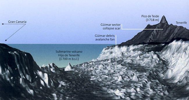guimar-1 Un TSUNAMI en Canarias a punto de OCURRIR y puede ARRASAR el MUNDO