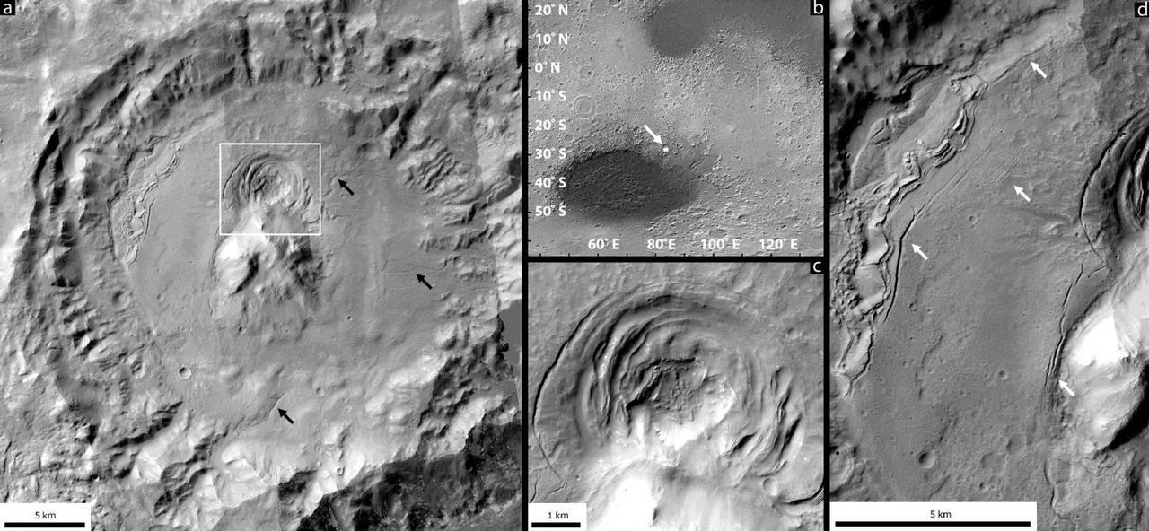 hellas_and_galaxias_depressions Extraño «embudo» en Marte podría ser el mejor lugar para buscar vida alienígena