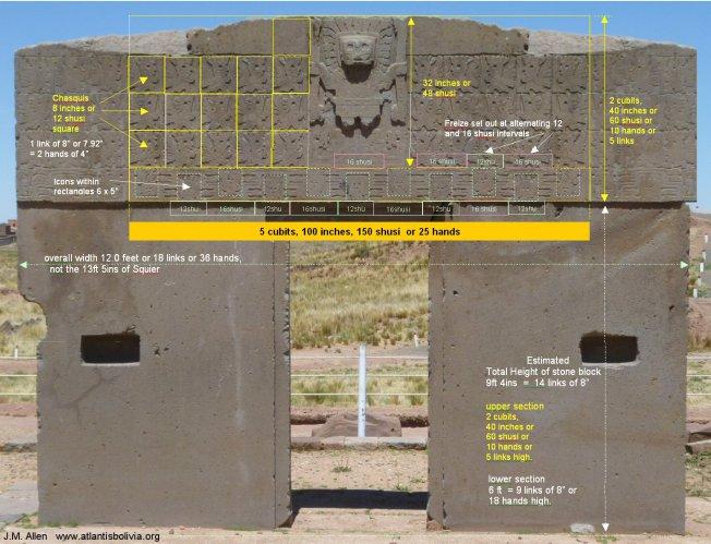 aug-9-d PUMA PUNKU no fue OBRA DE LOS INCAS sino por civilización PREDILUVIANA