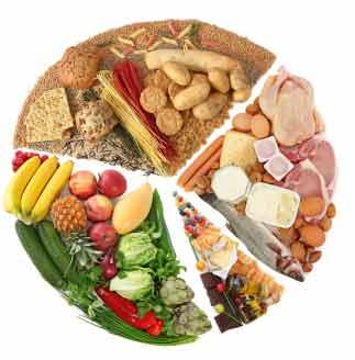 Aumentar Gluteos. Controlar el Consumo Calorico. Gluteos de Escándalo
