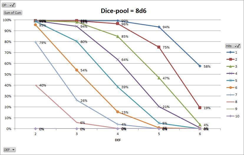 GB 8d6