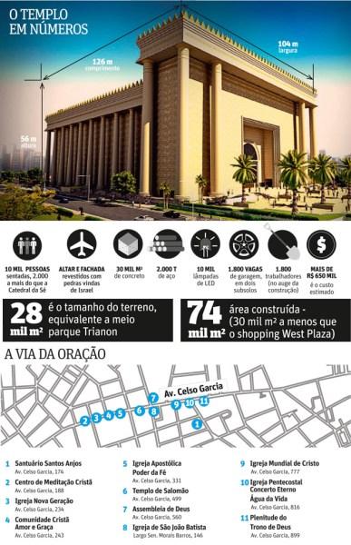 infografico folha - templo de salomao