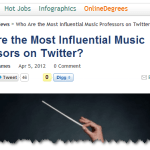The Most Influential Music Professors On Twitter List