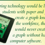 Engage Your Elementary Music Students with Today's Technology