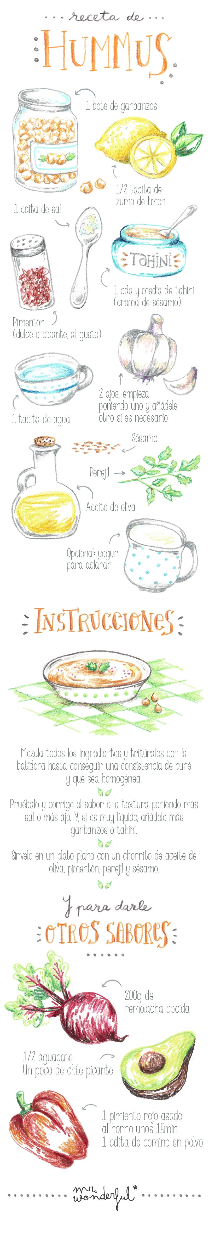 Ponle color a tus platos con esta receta de hummus y sus variantes