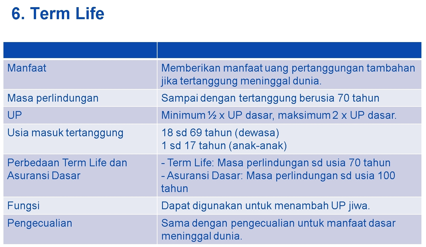 term life allianz syariah