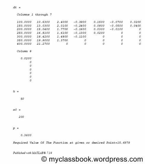 newtons forward interpolation formula 2
