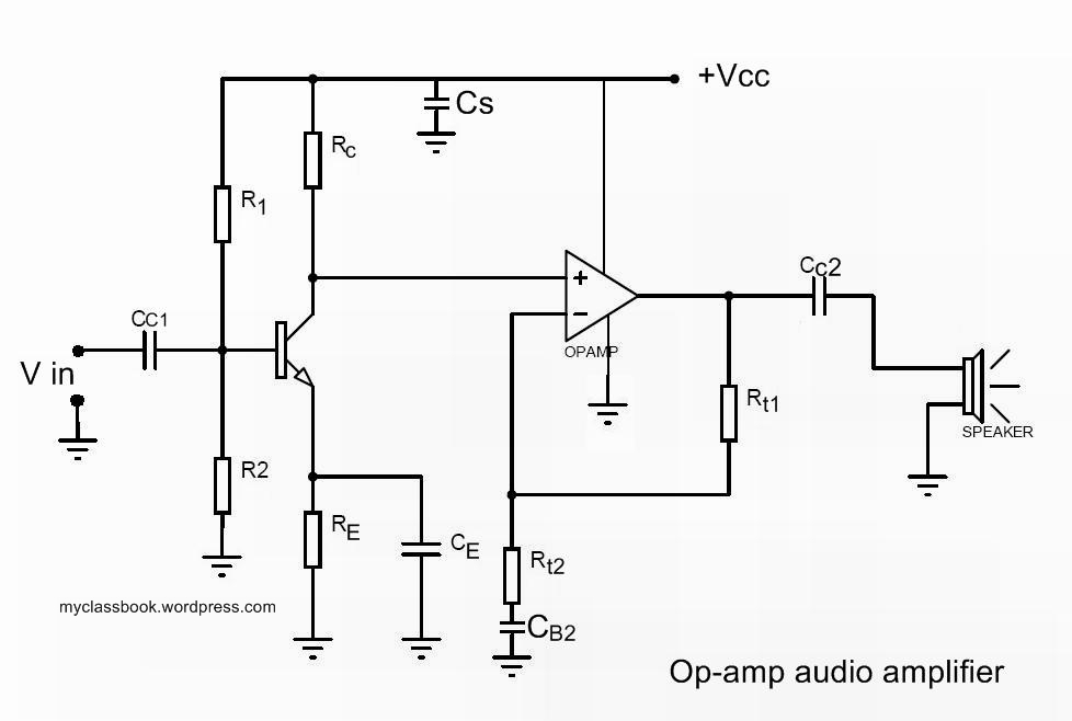 how to make audio amplifier using opamp   mini project