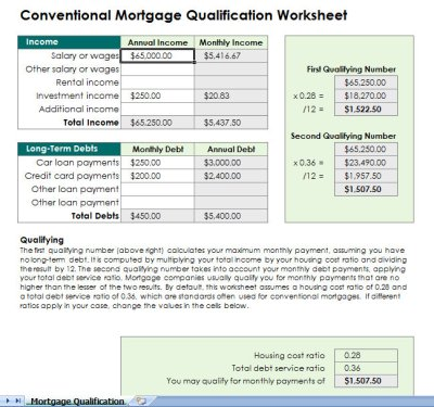 Mortgage Qualification Calculator Spreadsheet