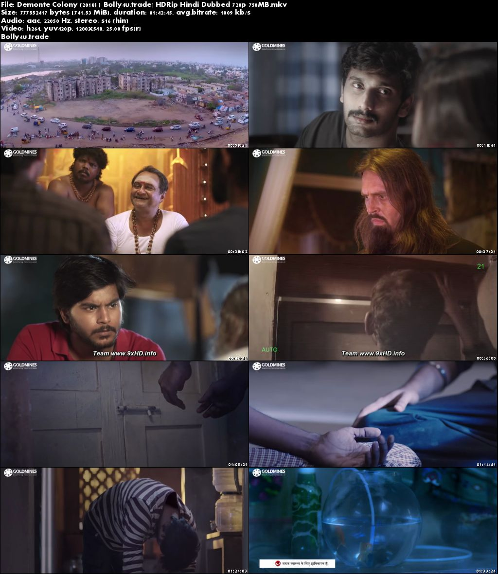 Demonte Colony 2018 HDRip 300MB Hindi Dubbed 480p Download