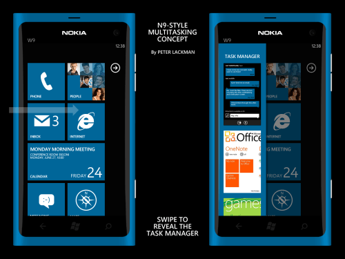N9-STYLE MULTITASKING CONCEPT FOR WP7