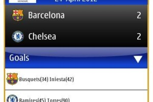 SymbianApps:  Chelsea FC Nokia app ahead of UEFA Champions League Final