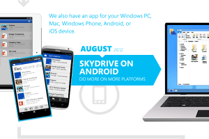 Skydrive Storage hits 250 Million Users