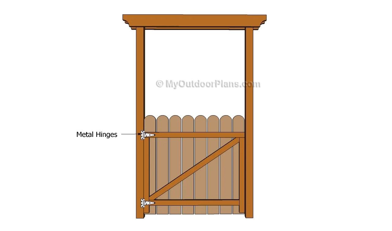 Perfect Wood Fence Gate Plans A On Design Ideas