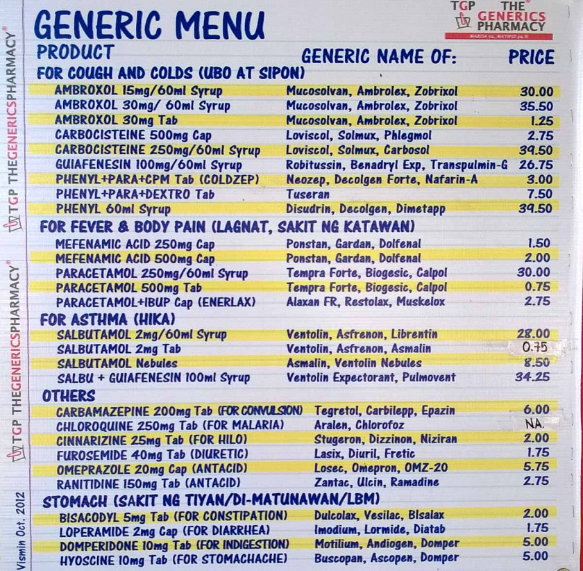 how to make generic drugs