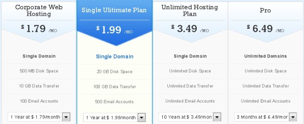 Best Packages on Godaddy For Pakistan Shared Hosting VPS Cloud and Dedicated