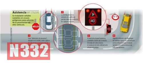 New Seven Point Plan for Road Safety 3