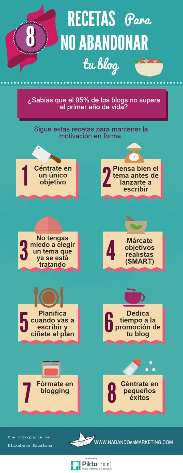 infografia-8-recetas-no-abandonar-el-blog
