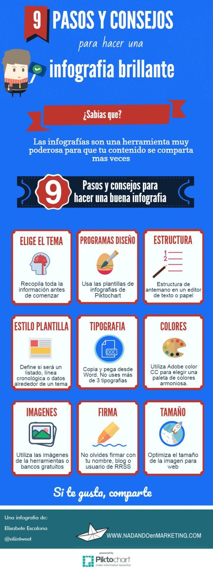 Infografia 9 pasos para una infografia brillante