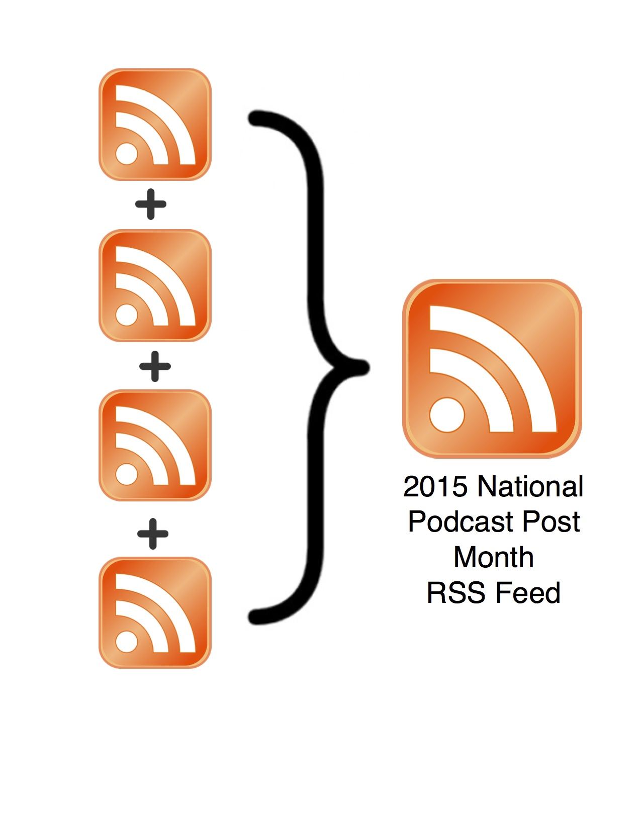how to create rss feed for podcast